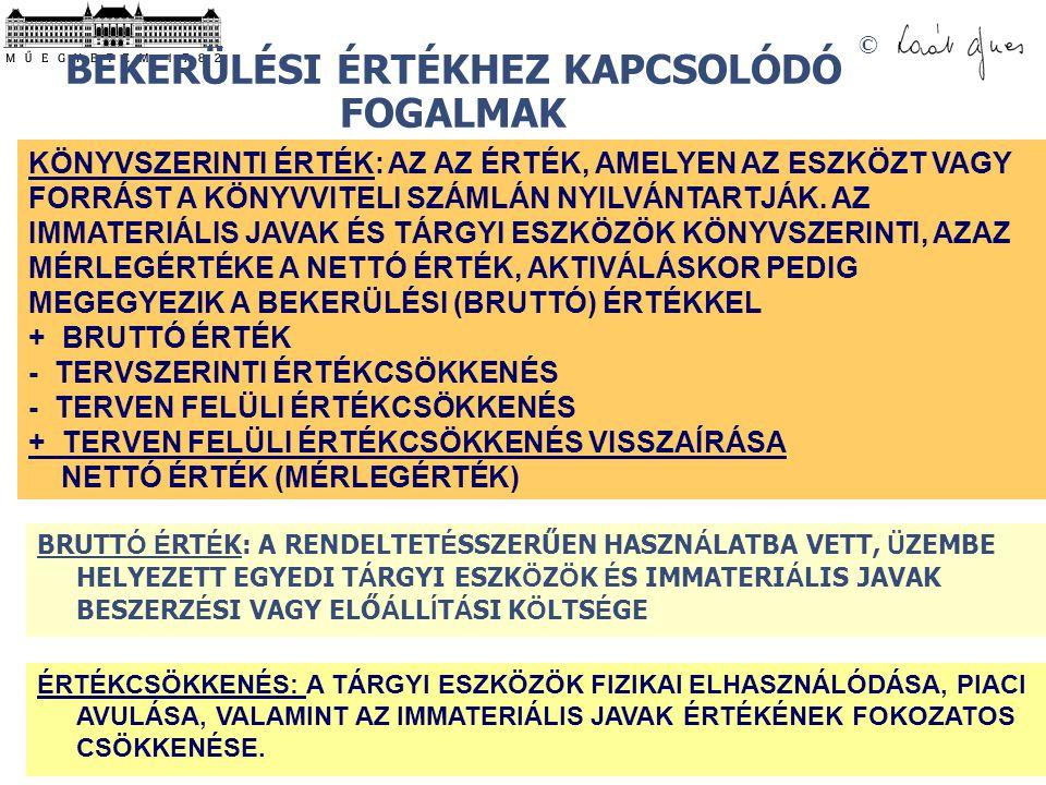 BEKERÜLÉSI ÉRTÉKHEZ KAPCSOLÓDÓ FOGALMAK
