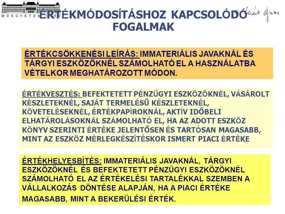 ÉRTÉKMÓDOSÍTÁSHOZ KAPCSOLÓDÓ FOGALMAK