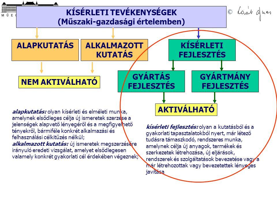 K+F TEVÉKENYSÉG FAJTÁI