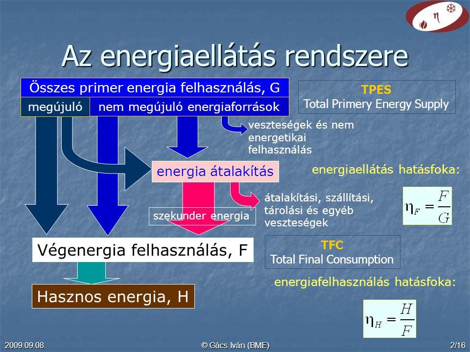 Az energiaellátás rendszere