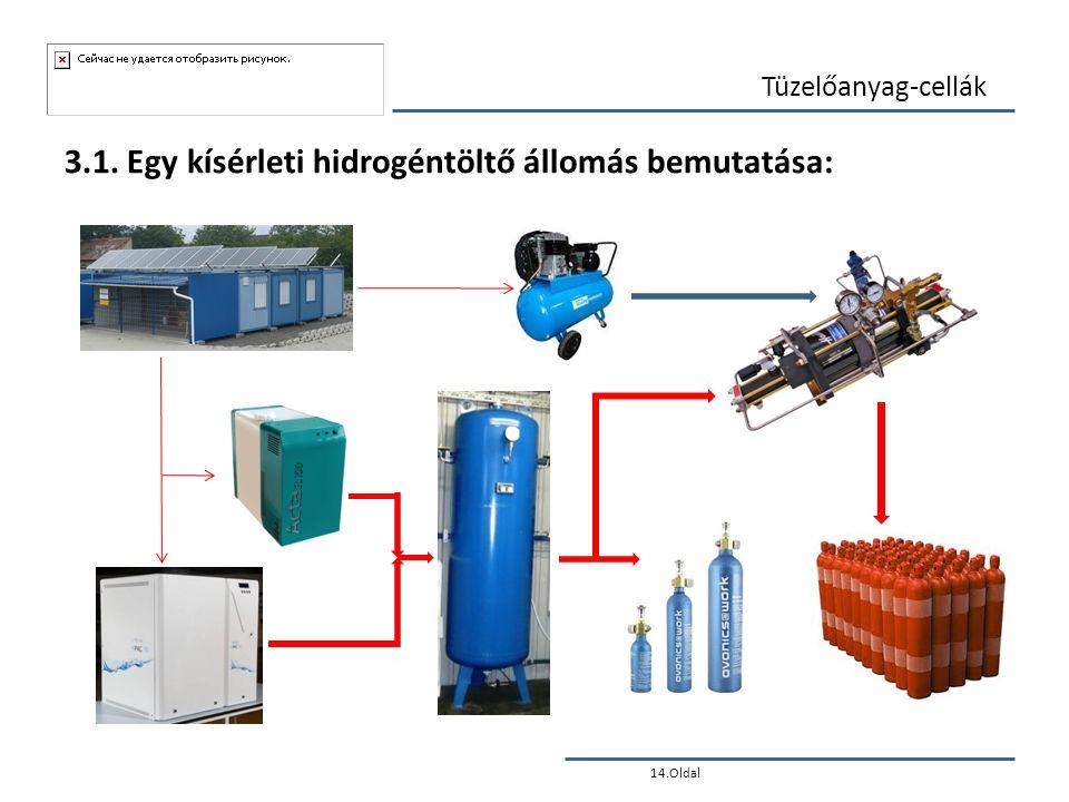 3.1. Egy kísérleti hidrogéntöltő állomás bemutatása: