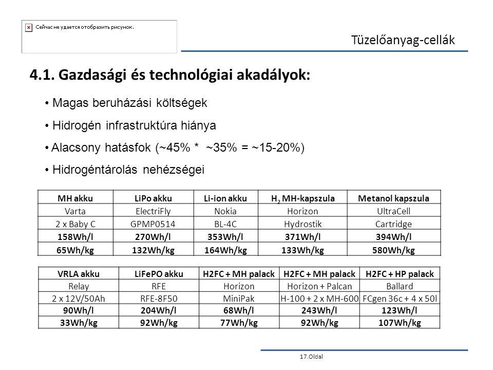 4.1. Gazdasági és technológiai akadályok: