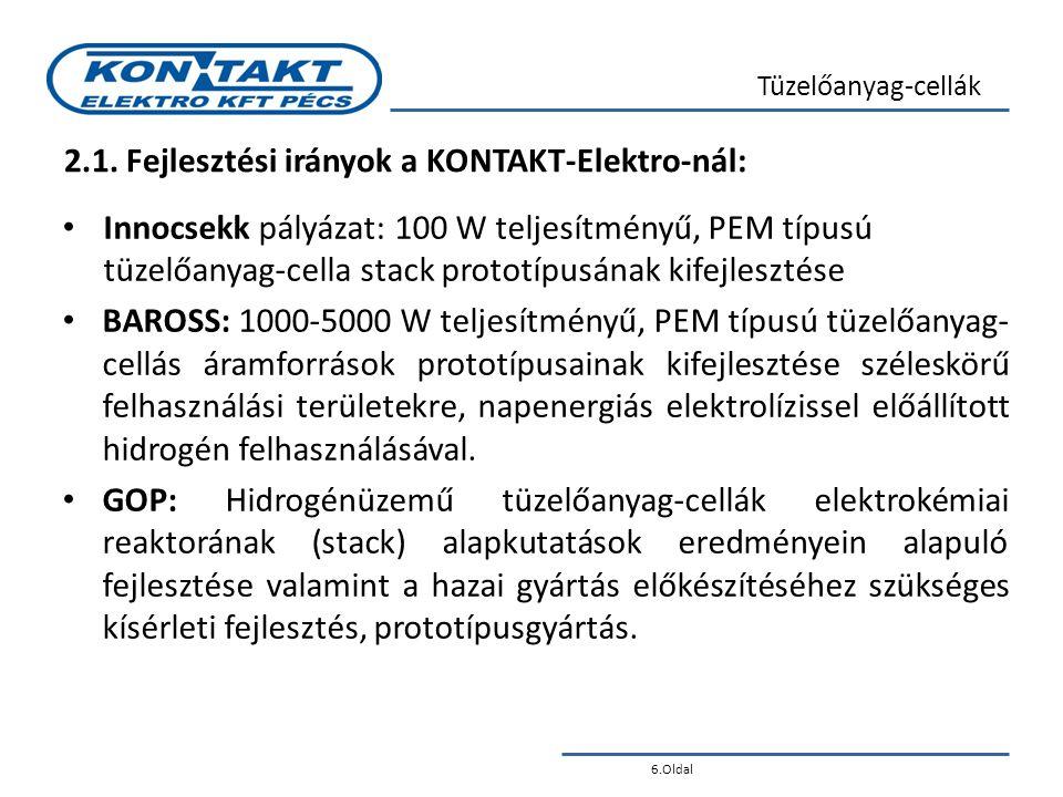 2.1. Fejlesztési irányok a KONTAKT-Elektro-nál: