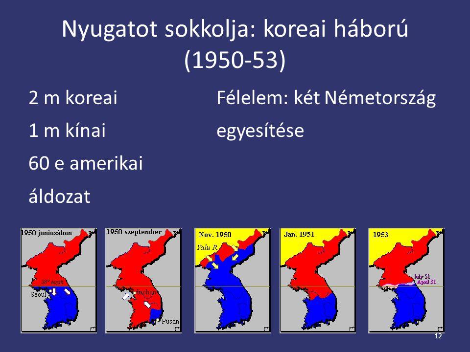 Nyugatot sokkolja: koreai háború (1950-53)