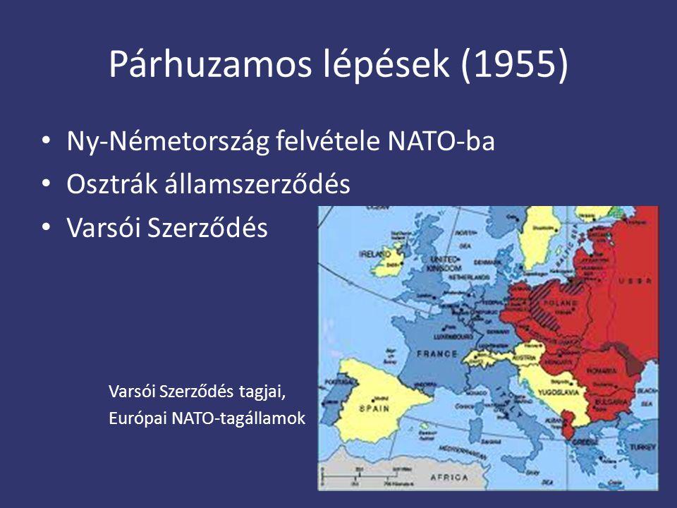 Párhuzamos lépések (1955) Ny-Németország felvétele NATO-ba