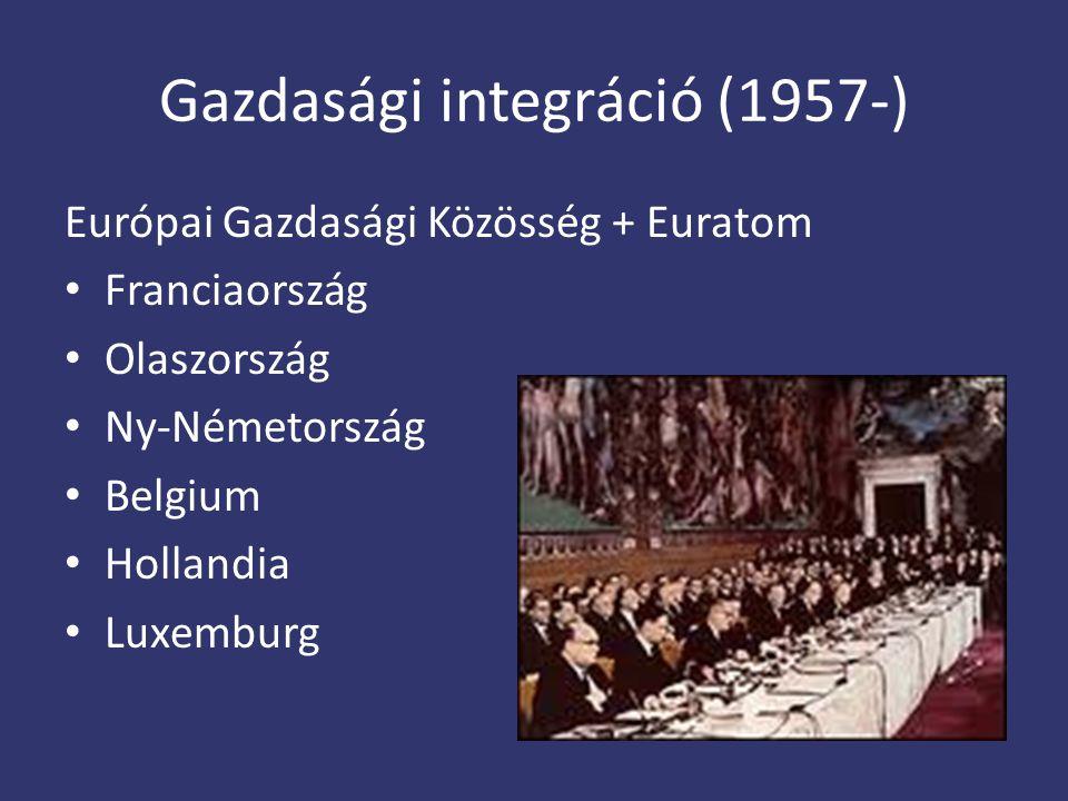 Gazdasági integráció (1957-)