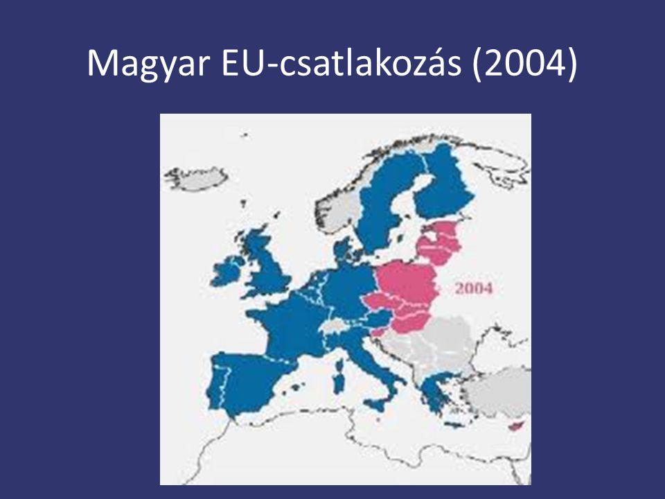Magyar EU-csatlakozás (2004)