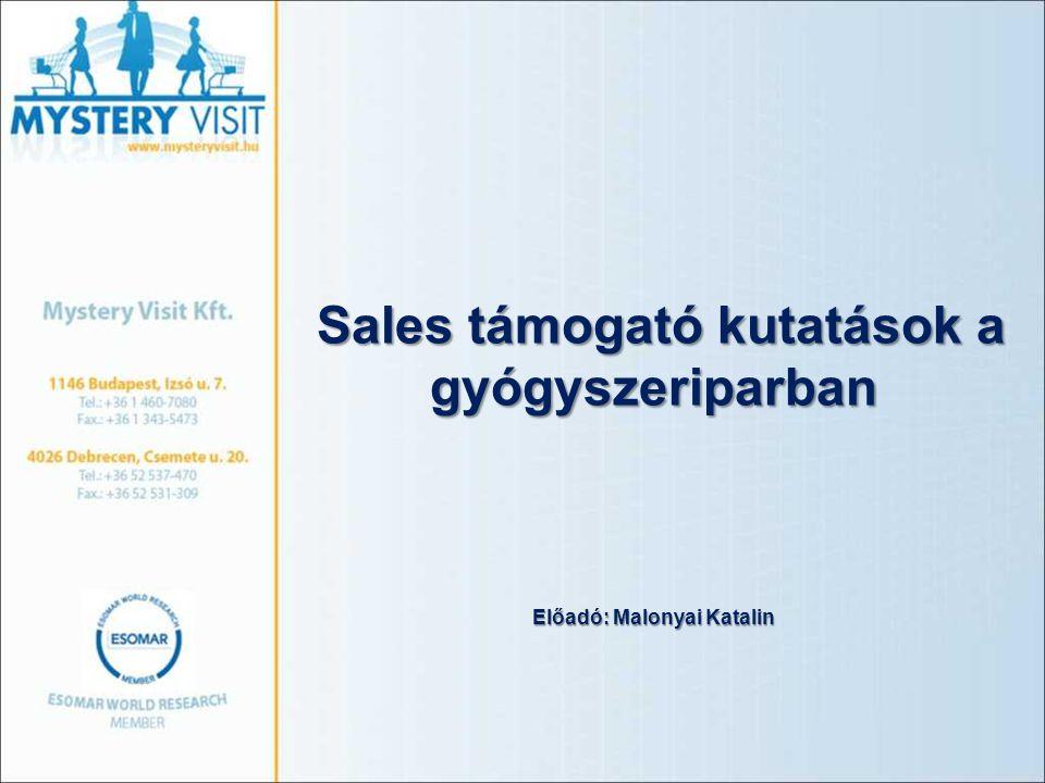Sales támogató kutatások a gyógyszeriparban Előadó: Malonyai Katalin