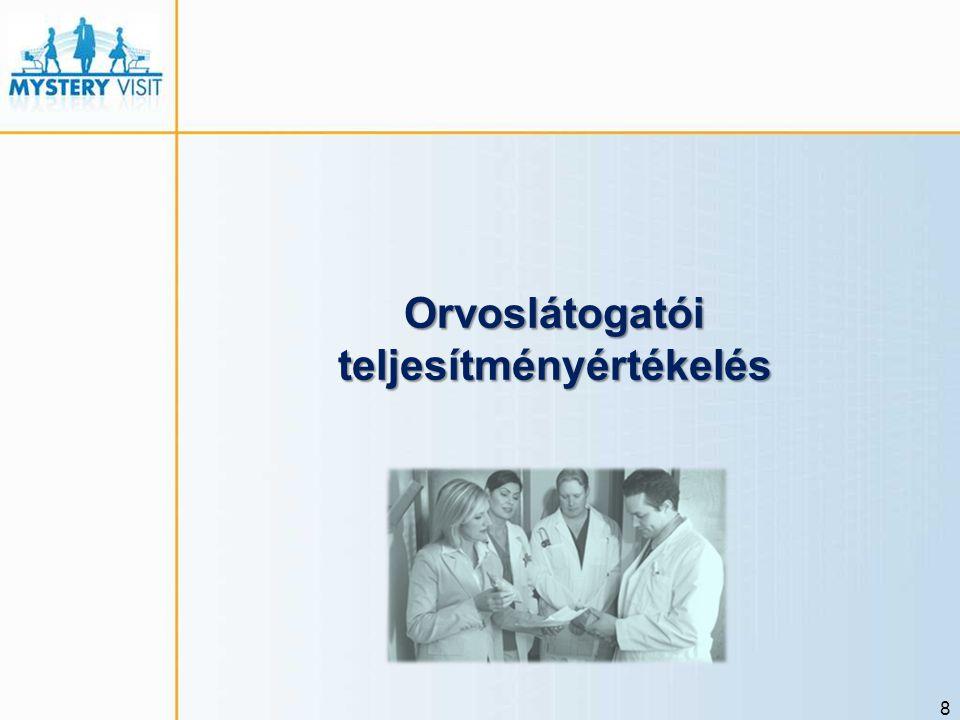 Orvoslátogatói teljesítményértékelés