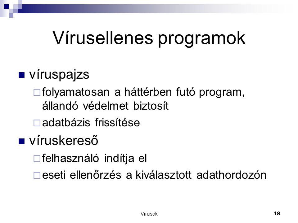 Vírusellenes programok