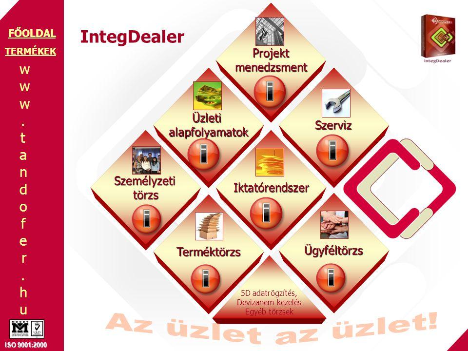 Az üzlet az üzlet! IntegDealer Projekt menedzsment Üzleti Szerviz