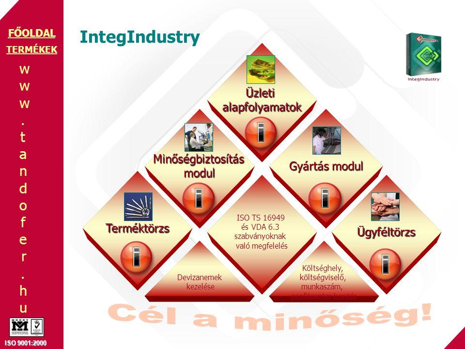Cél a minőség! IntegIndustry Üzleti alapfolyamatok Minőségbiztosítás