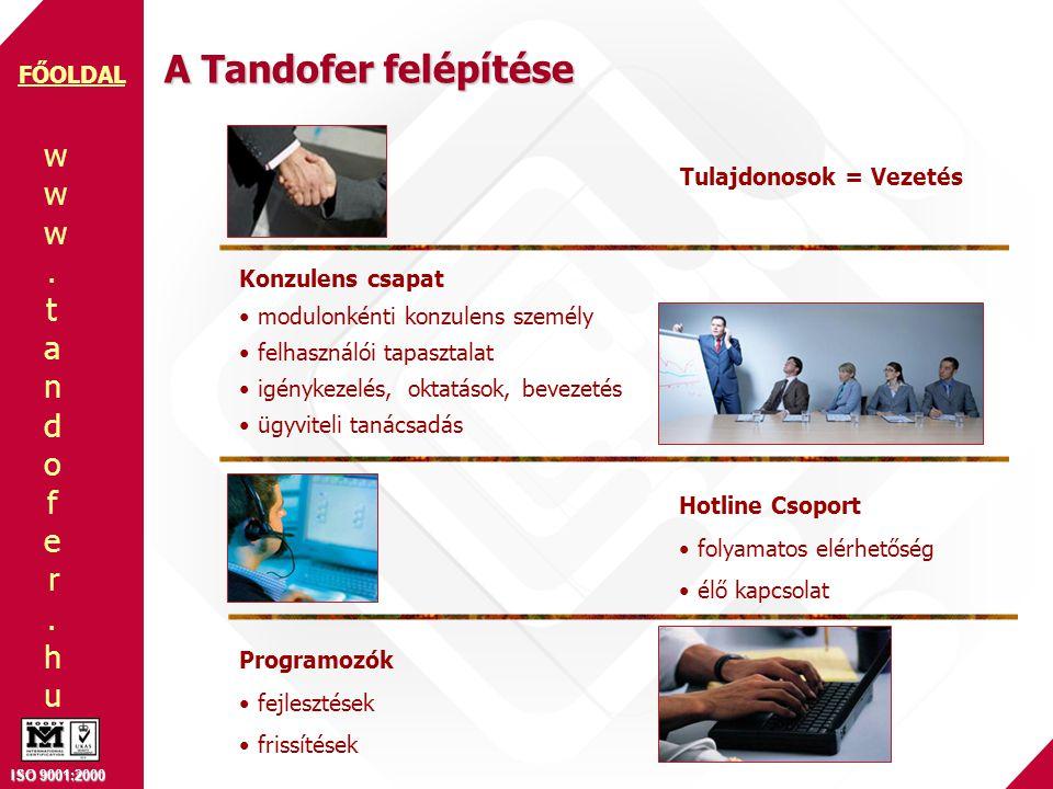 A Tandofer felépítése Tulajdonosok = Vezetés Konzulens csapat
