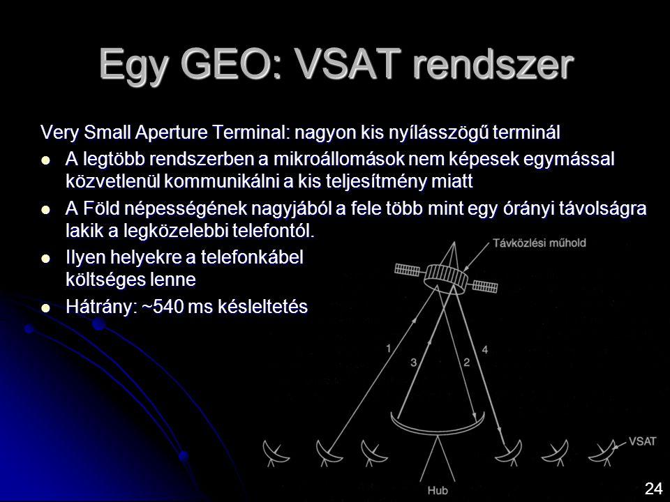 Egy GEO: VSAT rendszer Very Small Aperture Terminal: nagyon kis nyílásszögű terminál.