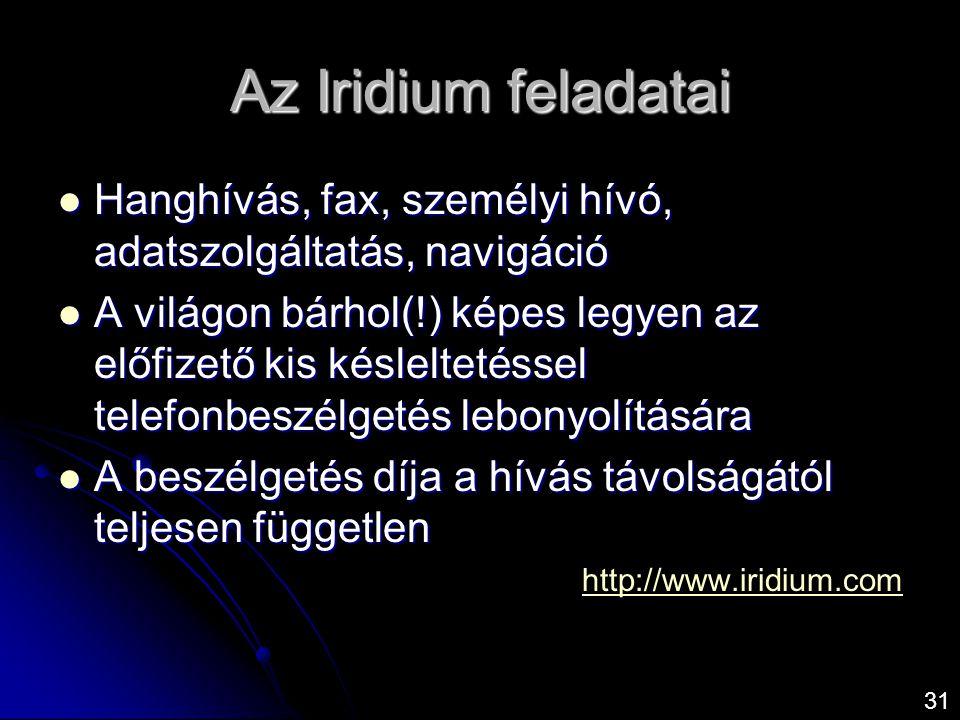 Az Iridium feladatai Hanghívás, fax, személyi hívó, adatszolgáltatás, navigáció.