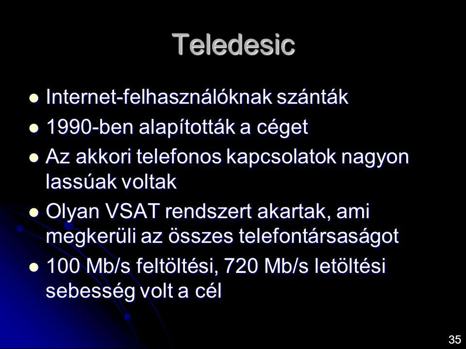 Teledesic Internet-felhasználóknak szánták