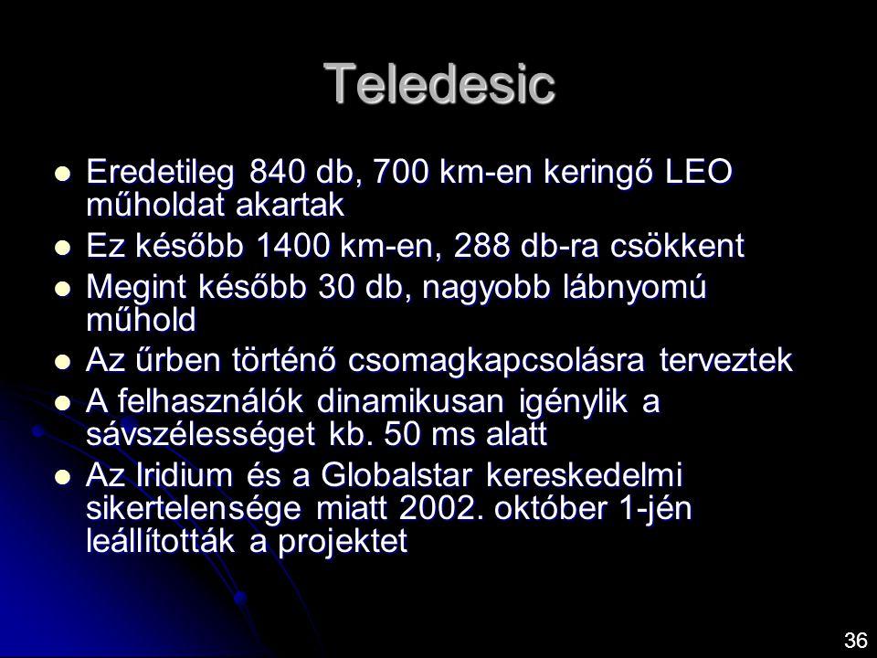 Teledesic Eredetileg 840 db, 700 km-en keringő LEO műholdat akartak