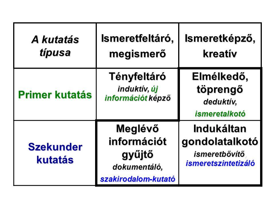 induktív, új információt képző