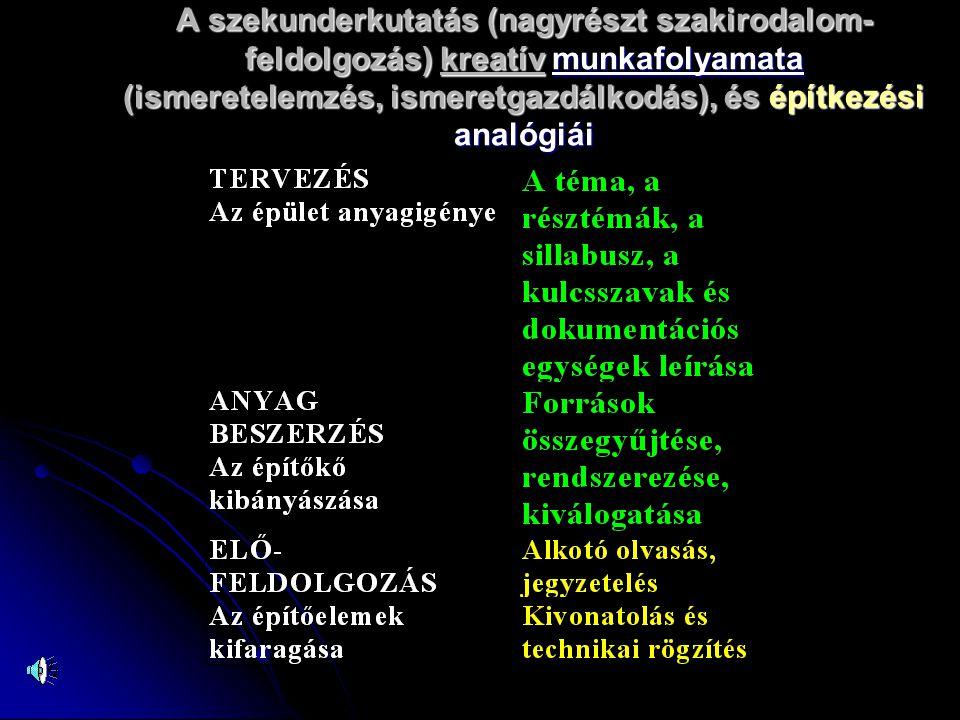 A szekunderkutatás (nagyrészt szakirodalom-feldolgozás) kreatív munkafolyamata (ismeretelemzés, ismeretgazdálkodás), és építkezési analógiái