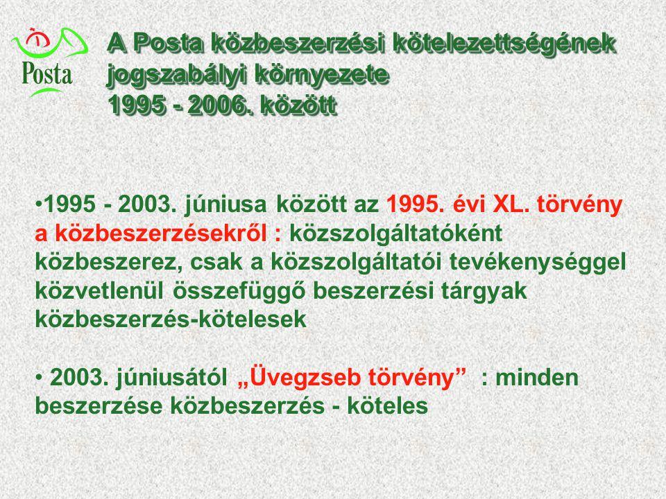 A Posta közbeszerzési kötelezettségének jogszabályi környezete 1995 - 2006. között