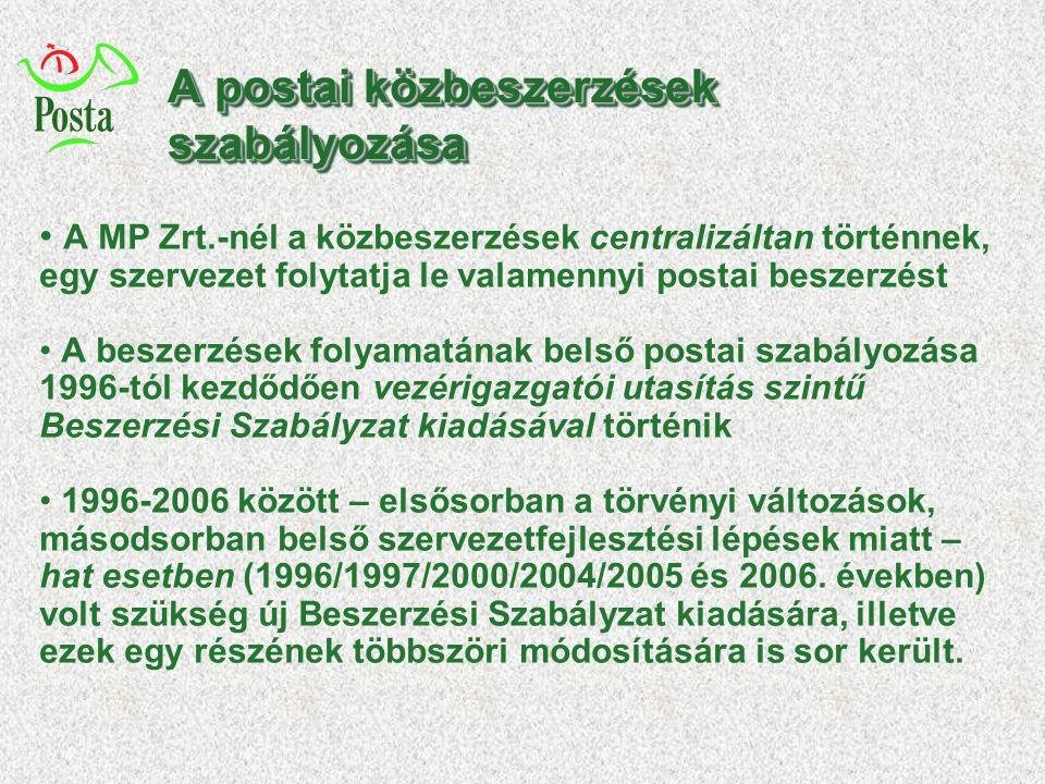 A postai közbeszerzések szabályozása