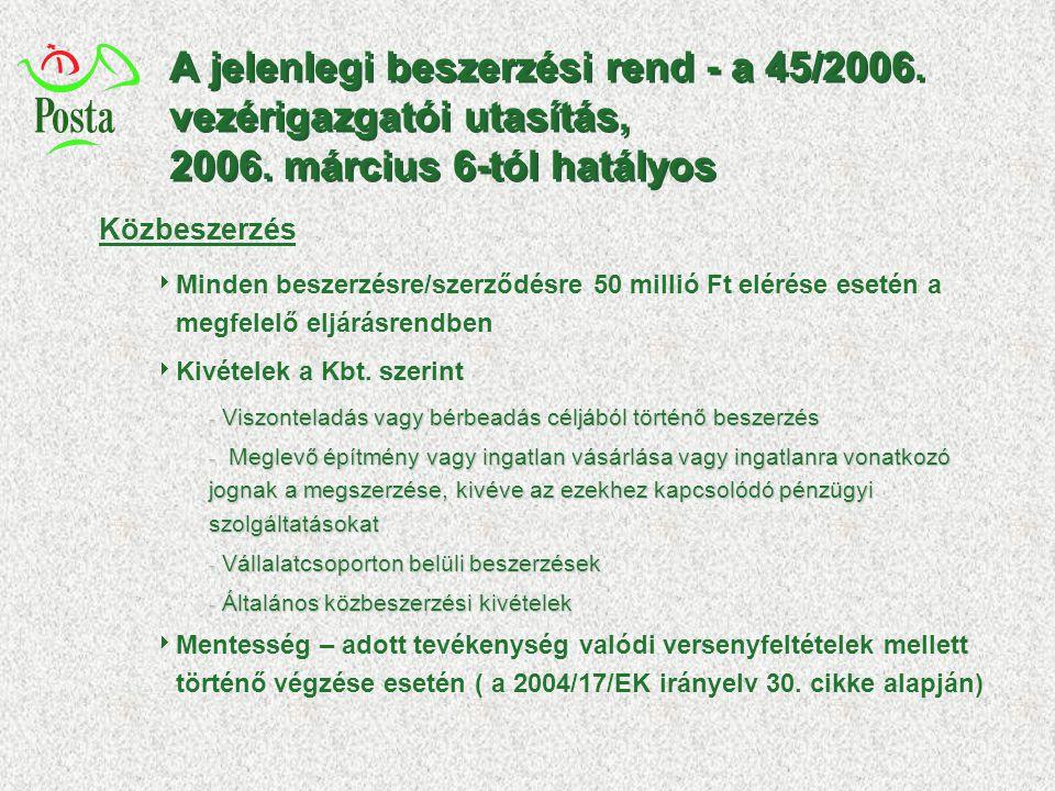 A jelenlegi beszerzési rend - a 45/2006. vezérigazgatói utasítás, 2006
