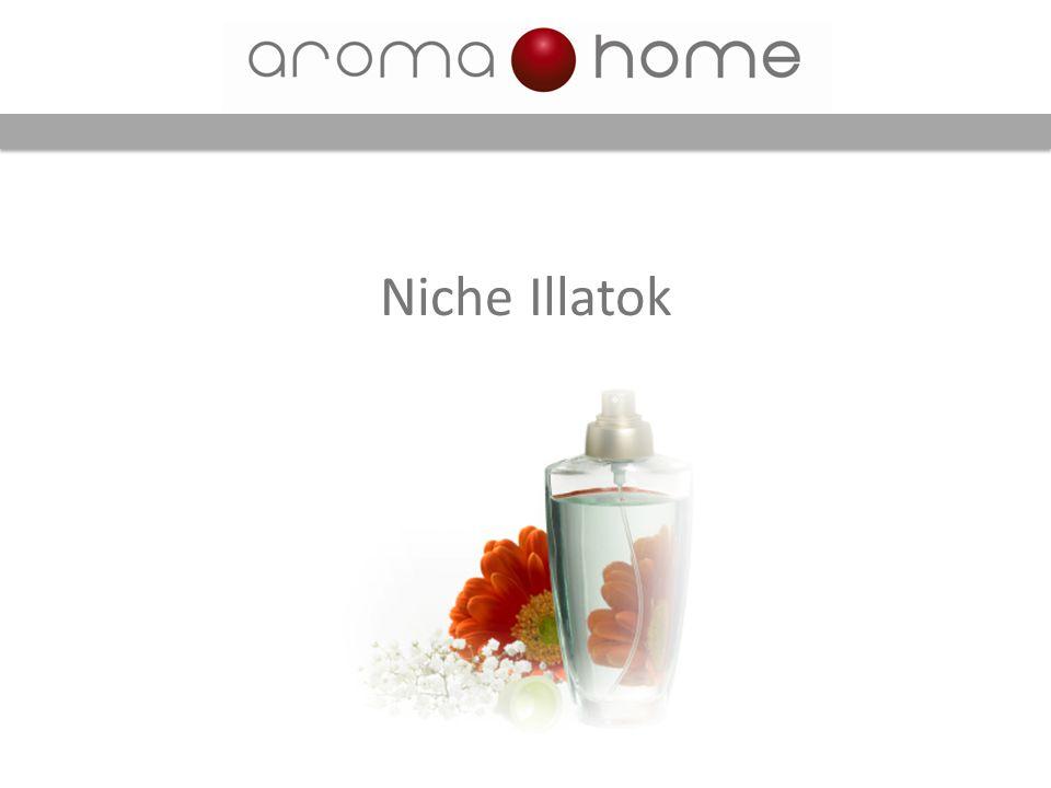 Niche Illatok