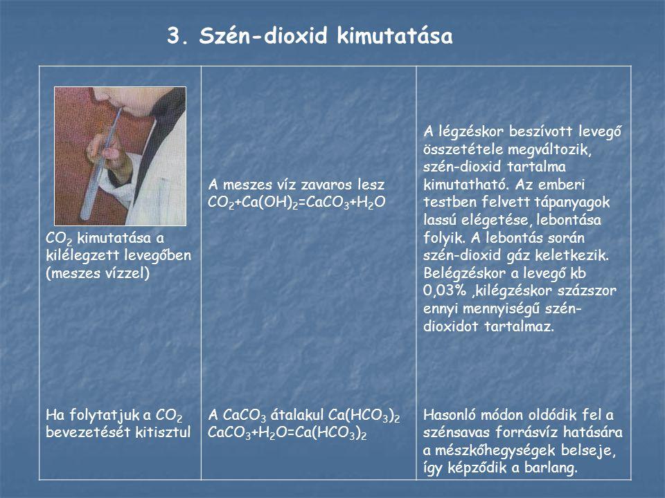 3. Szén-dioxid kimutatása