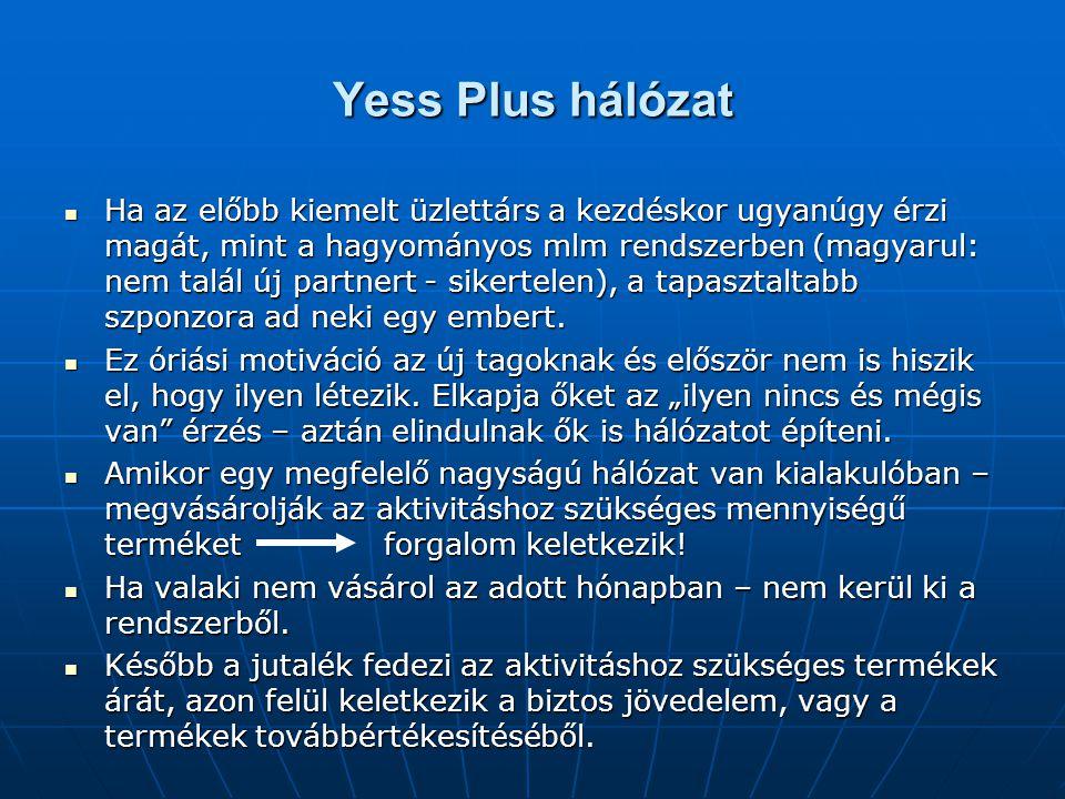 Yess Plus hálózat