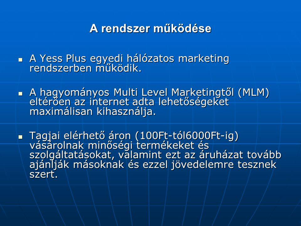 A rendszer működése A Yess Plus egyedi hálózatos marketing rendszerben működik.