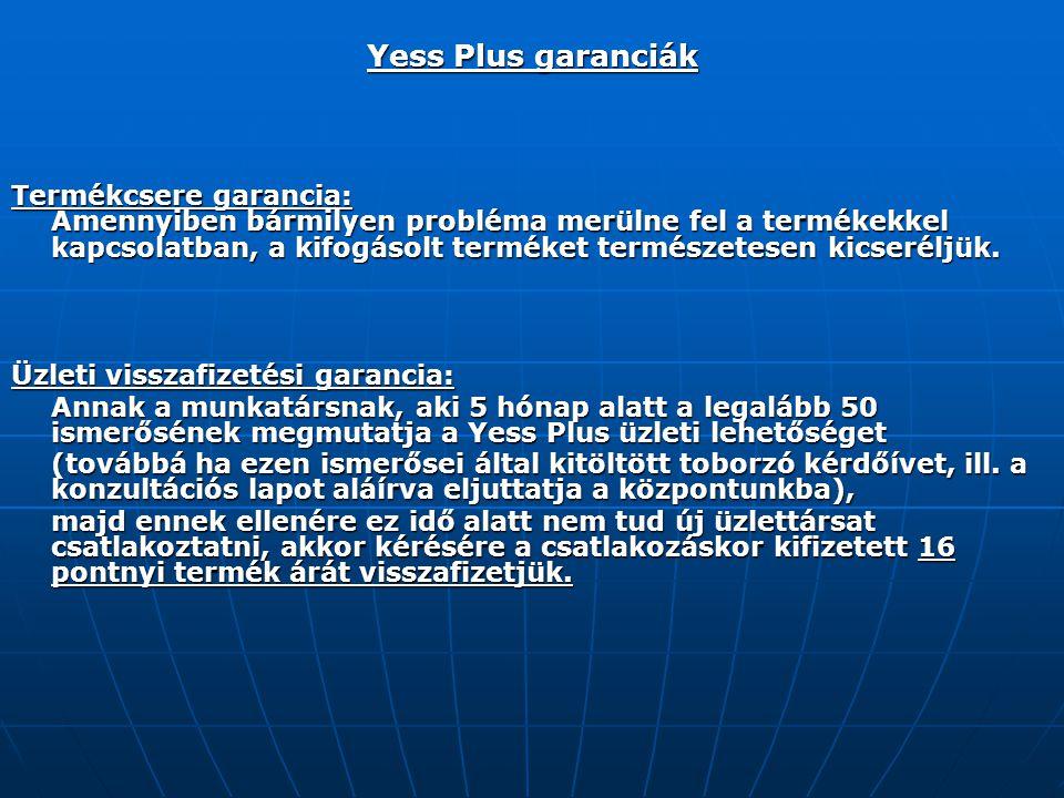 Yess Plus garanciák