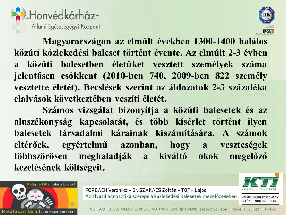 Magyarországon az elmúlt években 1300-1400 halálos közúti közlekedési baleset történt évente. Az elmúlt 2-3 évben a közúti balesetben életüket vesztett személyek száma jelentősen csökkent (2010-ben 740, 2009-ben 822 személy vesztette életét). Becslések szerint az áldozatok 2-3 százaléka elalvások következtében veszíti életét.