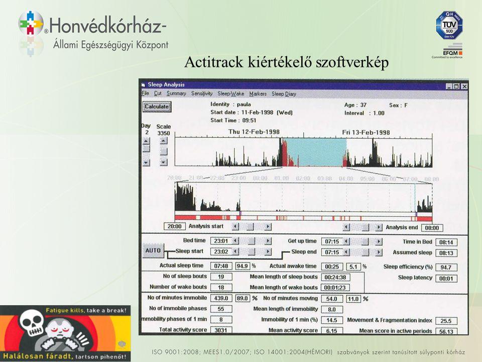 Actitrack kiértékelő szoftverkép