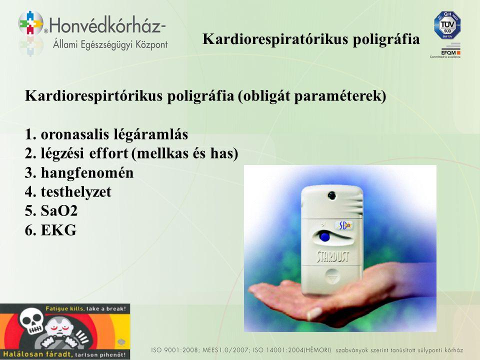 Kardiorespiratórikus poligráfia