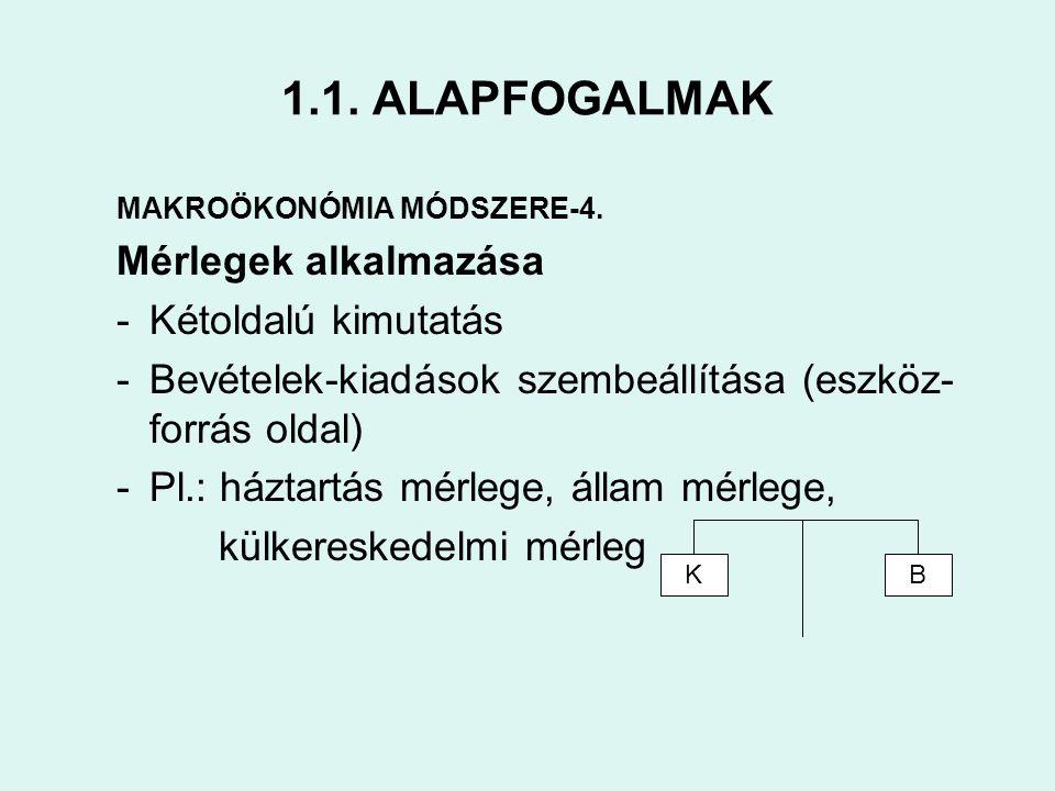 1.1. ALAPFOGALMAK Mérlegek alkalmazása Kétoldalú kimutatás