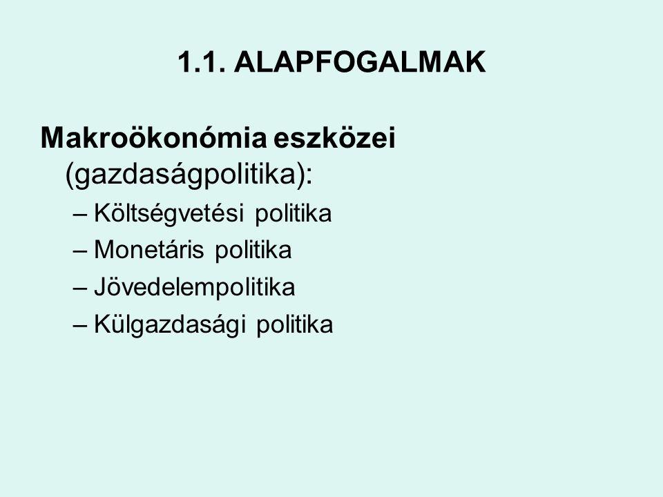 Makroökonómia eszközei (gazdaságpolitika):