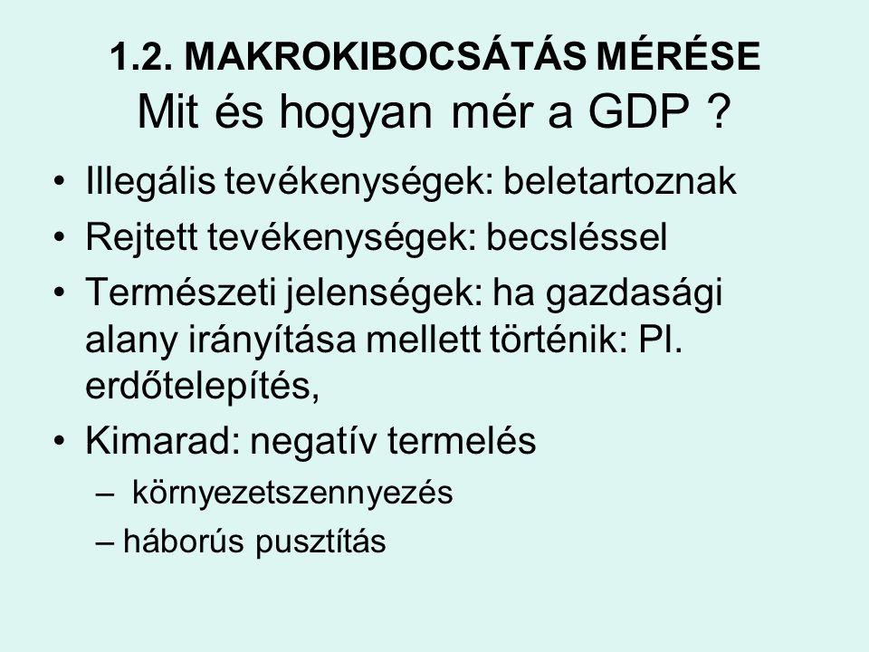 1.2. MAKROKIBOCSÁTÁS MÉRÉSE Mit és hogyan mér a GDP