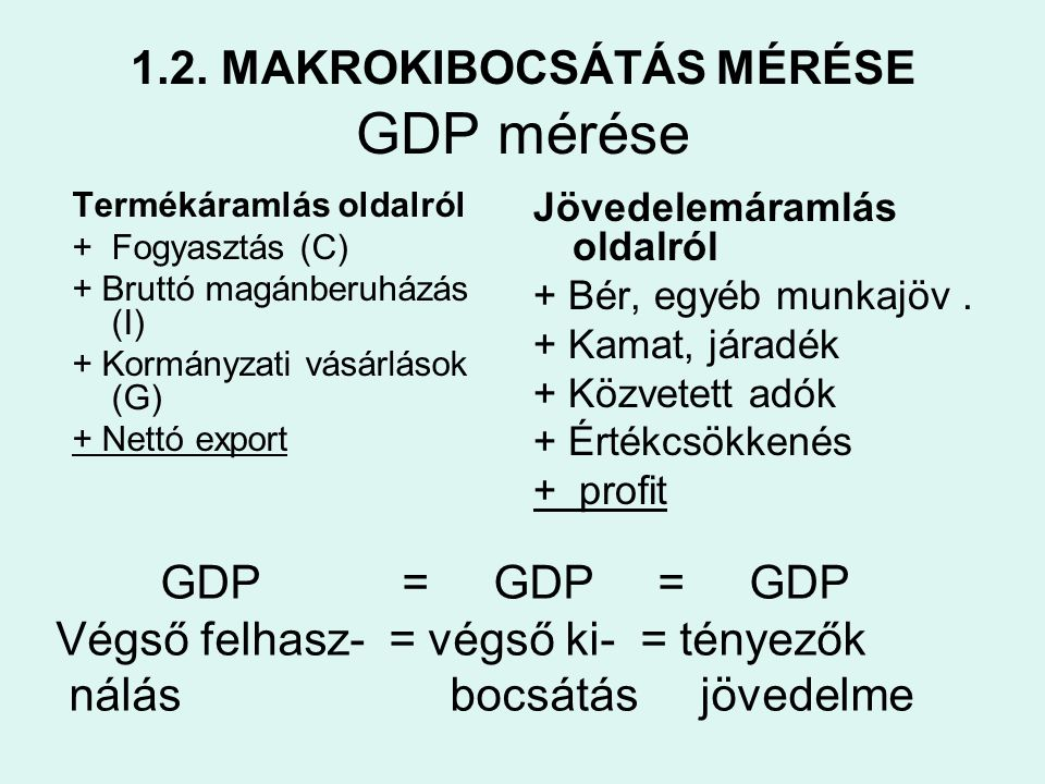 1.2. MAKROKIBOCSÁTÁS MÉRÉSE GDP mérése