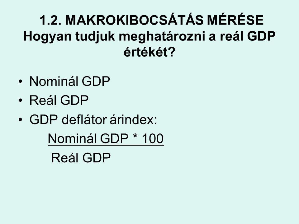 1.2. MAKROKIBOCSÁTÁS MÉRÉSE Hogyan tudjuk meghatározni a reál GDP értékét