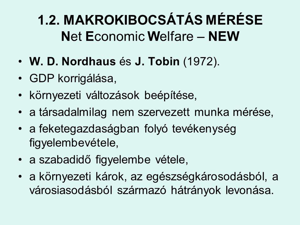 1.2. MAKROKIBOCSÁTÁS MÉRÉSE Net Economic Welfare – NEW