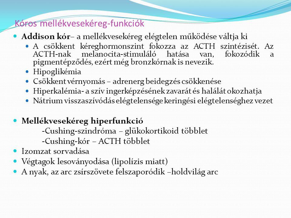 Kóros mellékvesekéreg-funkciók