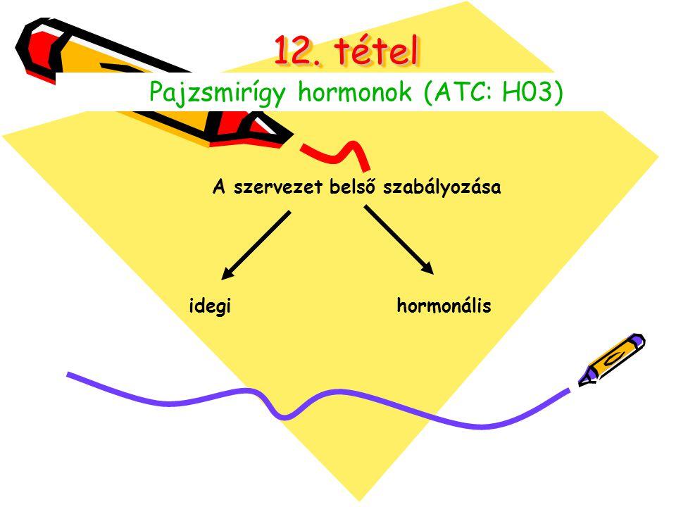 Pajzsmirígy hormonok (ATC: H03)