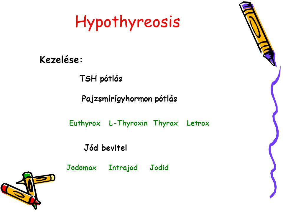 Euthyrox L-Thyroxin Thyrax Letrox