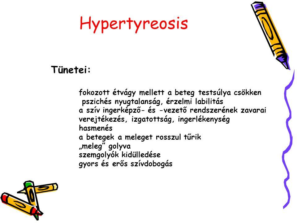 Hypertyreosis Tünetei: