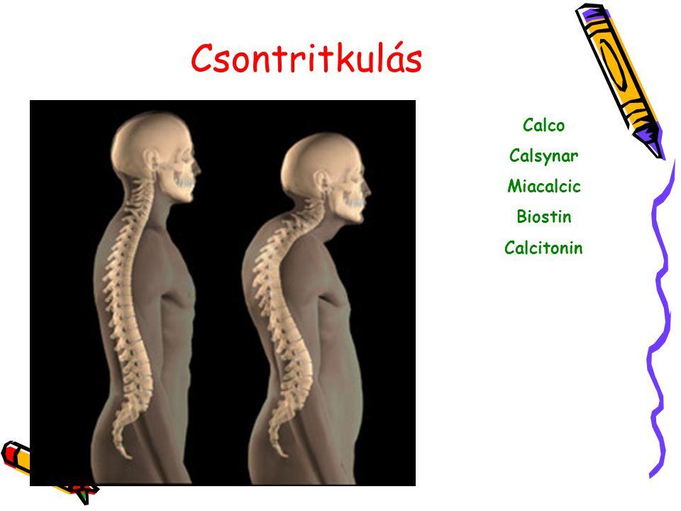 Csontritkulás Calco Calsynar Miacalcic Biostin Calcitonin