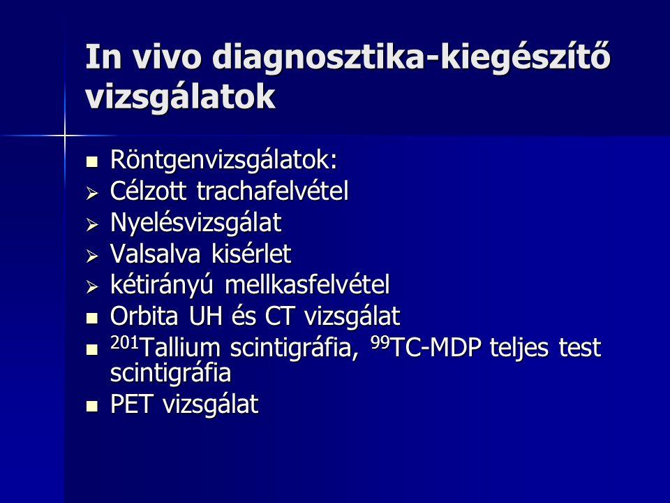 In vivo diagnosztika-kiegészítő vizsgálatok