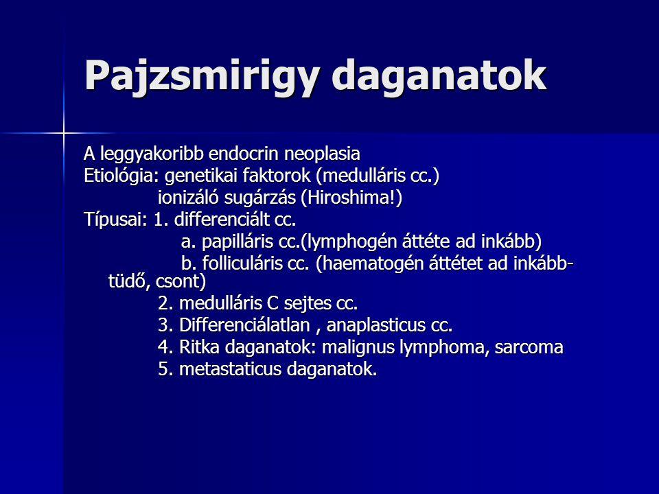Pajzsmirigy daganatok