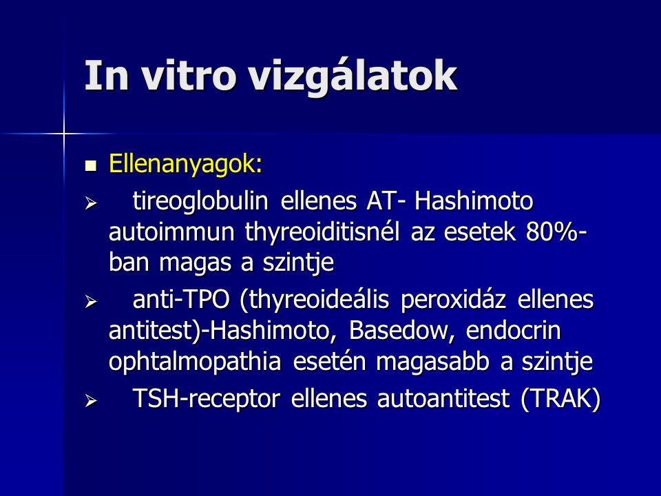 In vitro vizgálatok Ellenanyagok: