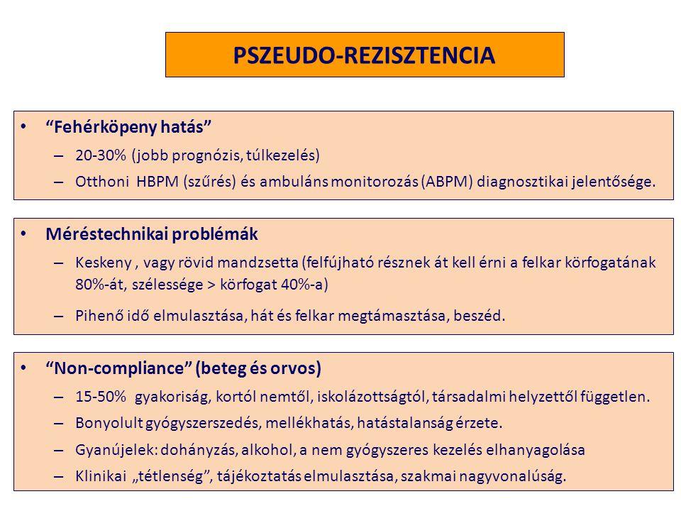 PSZEUDO-REZISZTENCIA