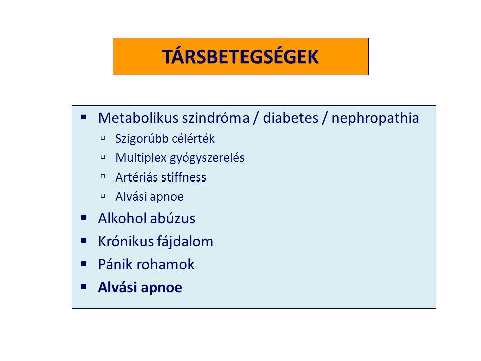 TÁRSBETEGSÉGEK Metabolikus szindróma / diabetes / nephropathia